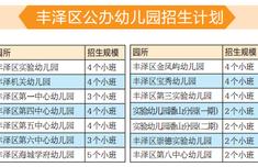 泉州丰泽区新增800多个幼儿园学位 7月7日-9日报名登记