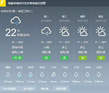 中央气象台发布暴雨预警 今明两天平潭都是雨