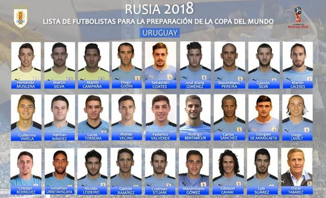 乌拉圭2018世界杯初选名单:苏亚雷斯卡瓦尼+马竞队魂领衔