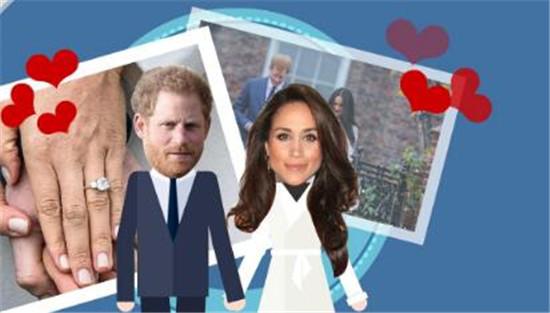 哈里王子大婚倒计时 哈里王子大婚流程曝光