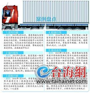 大货车存在10大野蛮行为 严重影响漳州交通安全
