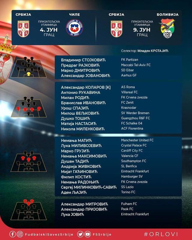 2018世界杯塞尔维亚公布名单 古德利落选,恒大