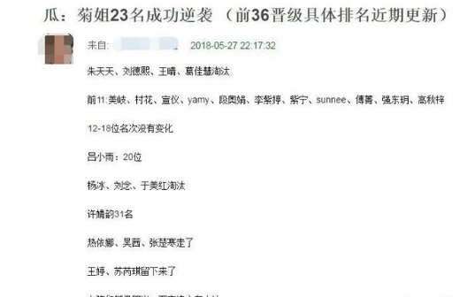 创造101最新排名爆光!王菊23名逆袭!网友:她们终于被淘汰了