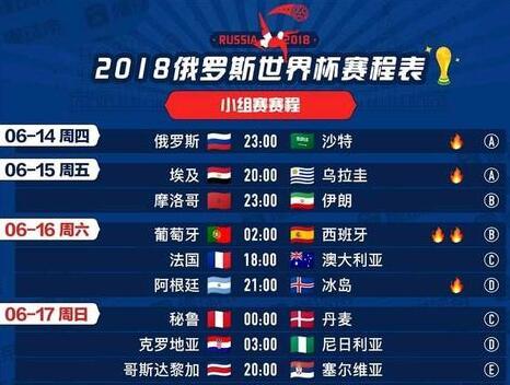 2018俄罗斯世界杯赛程表北京时间完整版 连周几都给你标好了