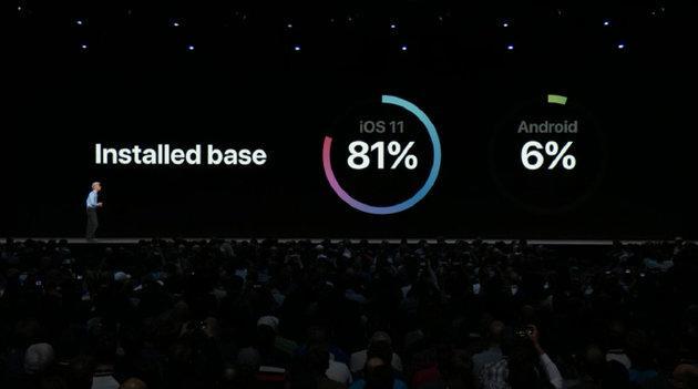 苹果开发者大会iOS 12正式发布!iOS 12系统运行速度提升巨大