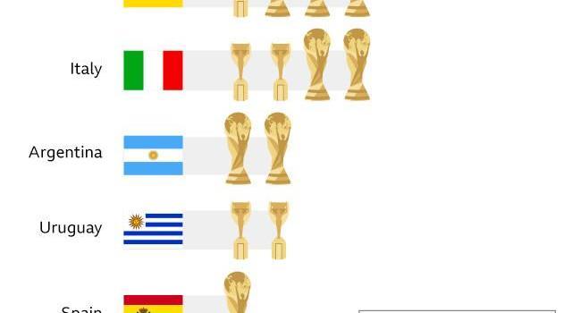2018世界杯32强国家队 德国