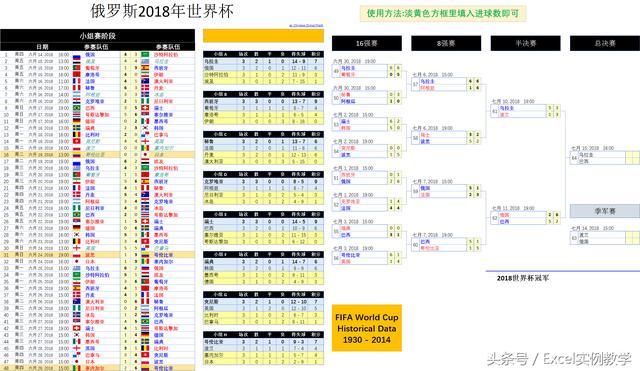 2018世界杯Excel赛程表 输入比分可自动计算积