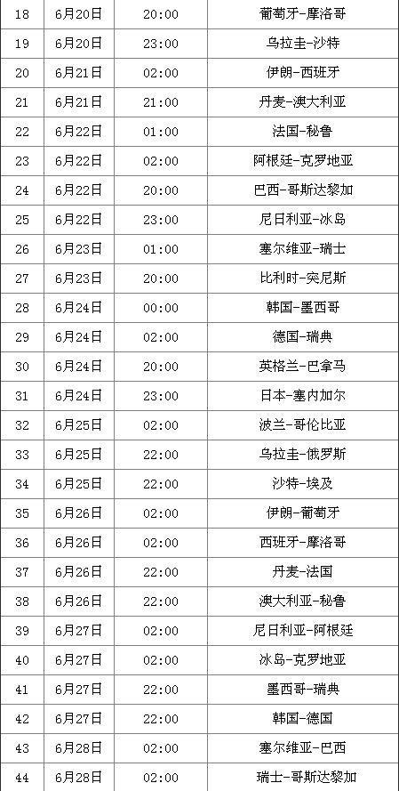2018世界杯央视直播时间表 北京时间直播等你观战
