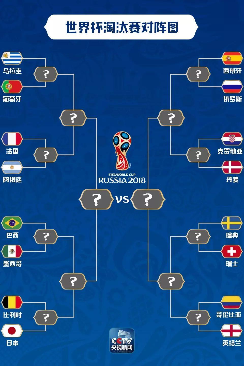 世界杯法国VS阿根廷比分预测 法国对阿根廷首发阵容历史战绩