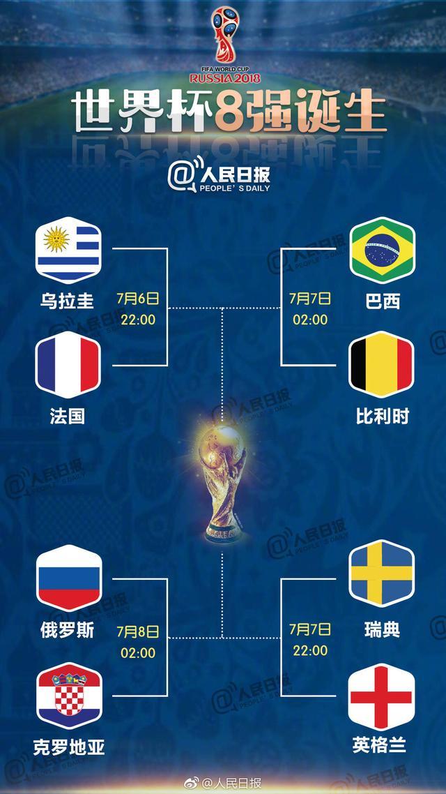 靳东赛前预测英格兰晋级 世界杯八强全部出炉