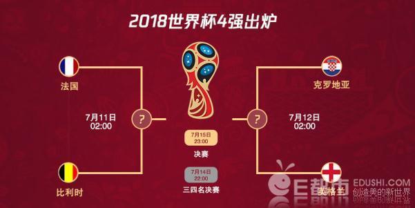 2018世界杯半决赛赛程对阵时间表 4强半决赛