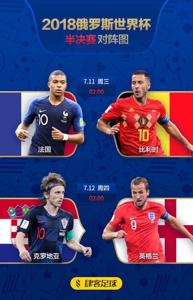 法国VS比利时比分预测及胜率分析:比利时赢!世界杯冠军预测_足球...