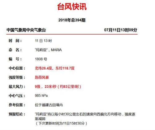"""""""玛莉亚""""7月11日13时位于宁德古田境内 已降为热带风暴"""