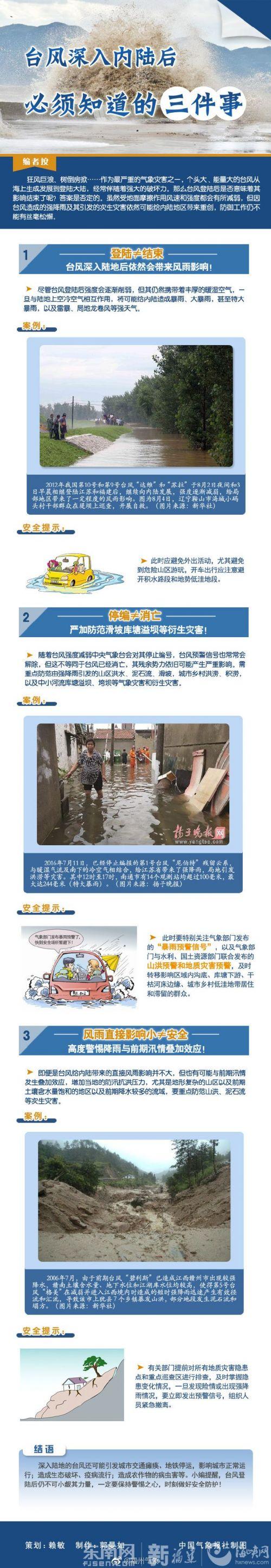 福州气象发出提醒:台风影响尚未结束