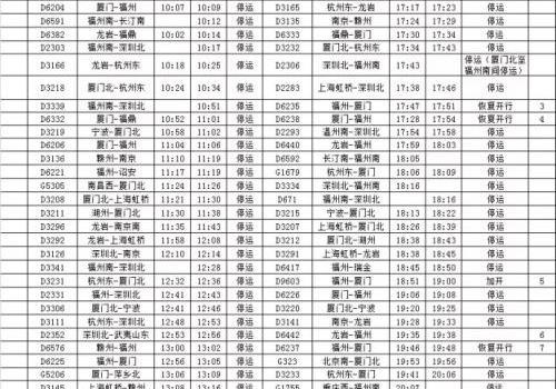 福州火车站最新列车运行秩序表 数据更新至16:40