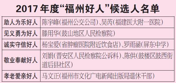 """关于2017年度""""福州好人""""候选人的公示"""
