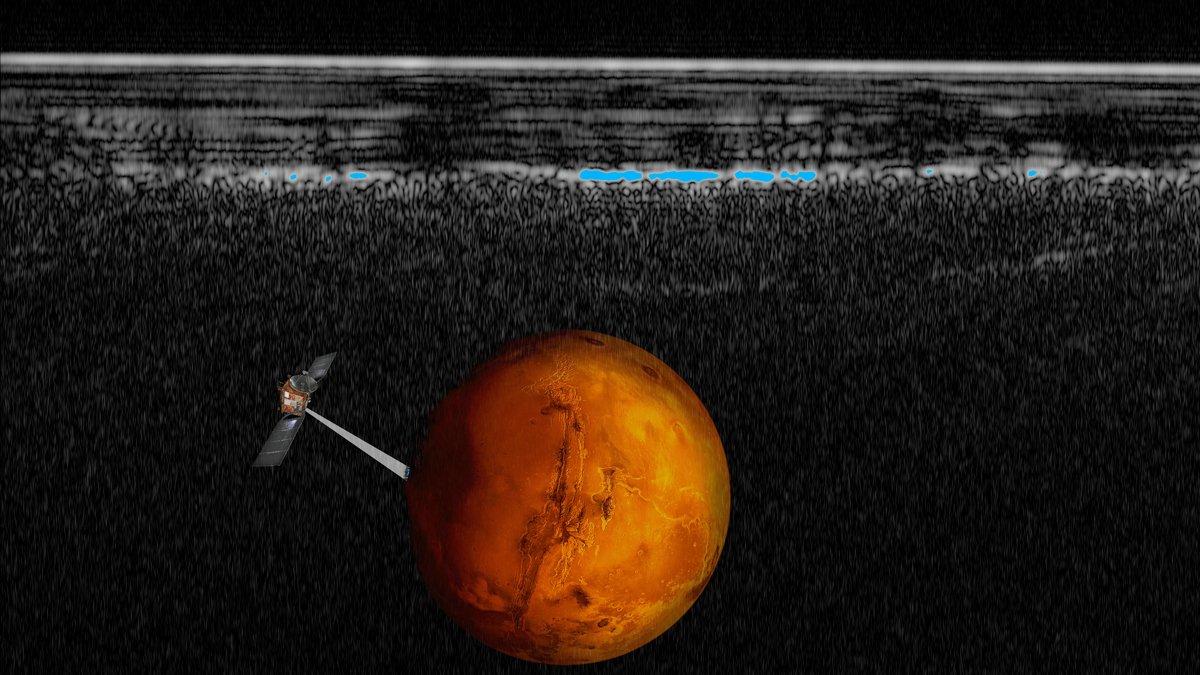 火星上发现液态水湖长什么样多深?火星发现液态水湖有什么意义