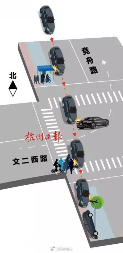 杭州奔驰失控事故始末车祸是怎么发生的?目击者讲诉惊魂一刻