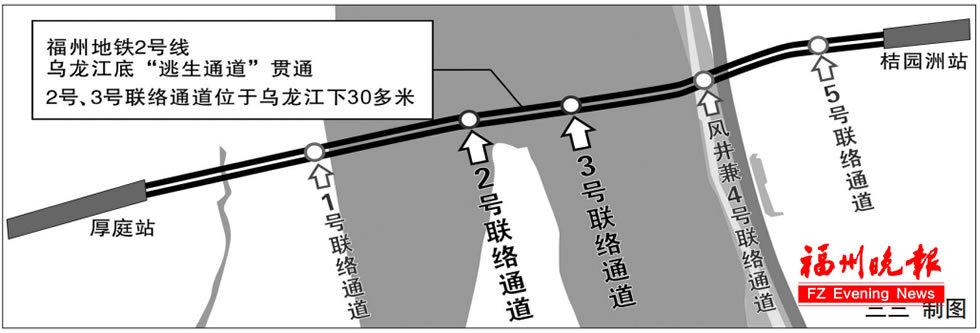 """福州地铁2号线挑战成功!乌龙江底""""逃生通道""""贯通"""