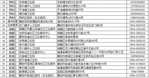 福建省卫计委公布狂犬疫苗接种点名单!