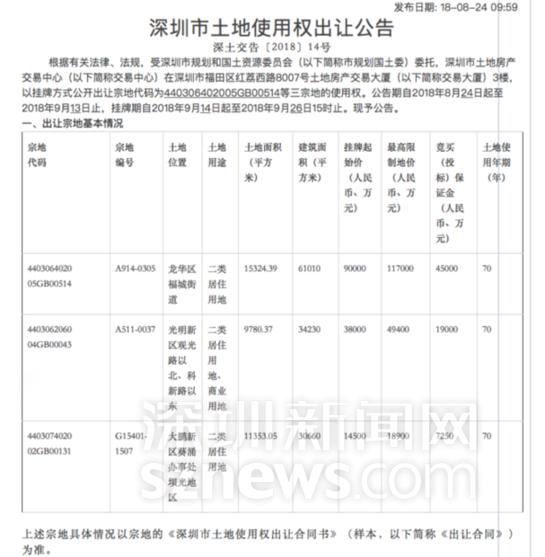 深圳只租不售用地怎么回事?深圳将出让的是哪三宗用地介绍