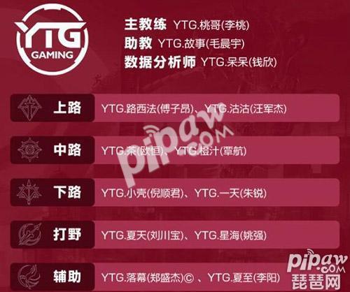2018kpl秋季赛YTG能晋级吗 新赛季YTG有什么变化