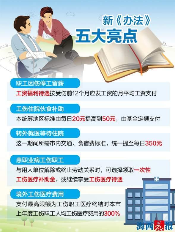 ca88亚洲城手机版下载_《厦门市工伤保险待遇管理办法》下月施行 部分待遇提高