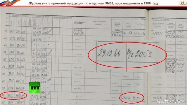 马航MH17惨案最新证据曝光!导弹来龙去脉已经是真相大白