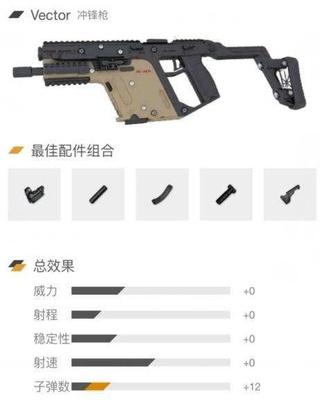绝地求生哪些配件不可缺少 这些枪少了就变废柴