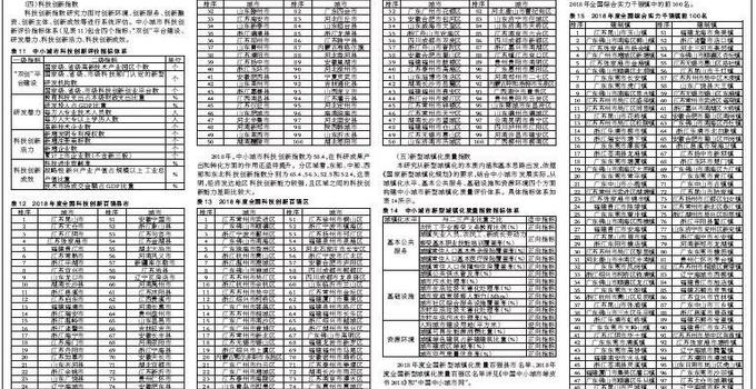 福建51镇上榜2018全国综合实力千强镇榜单!