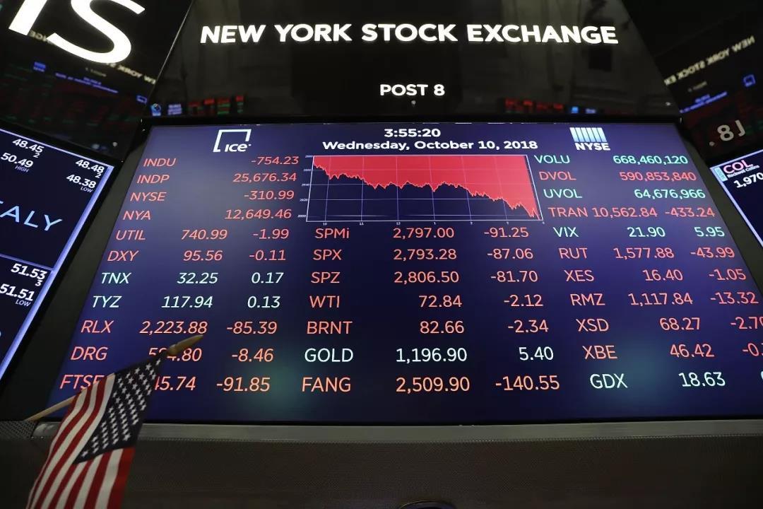 股市暴跌怎么回事?美股集体暴跌!业内人士:像是泰坦尼克号撞冰山