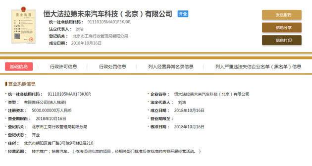 恒大法拉第成立汽车科技公司 贾跃亭恒大闹掰?