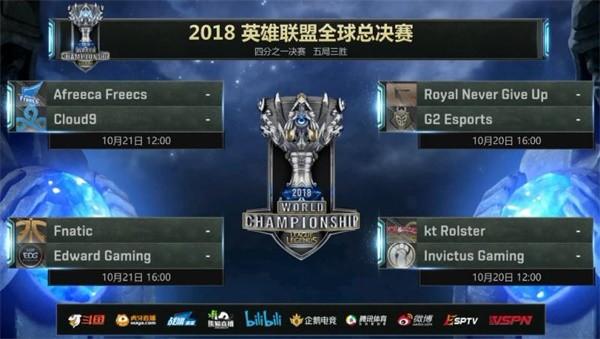 S8全球总决赛8强赛程出炉:LPL运气爆棚 IG与KT相遇