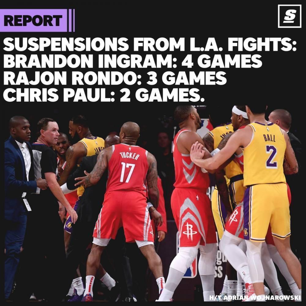 保羅被禁賽2場是什么原因 湖人火箭爆發沖突
