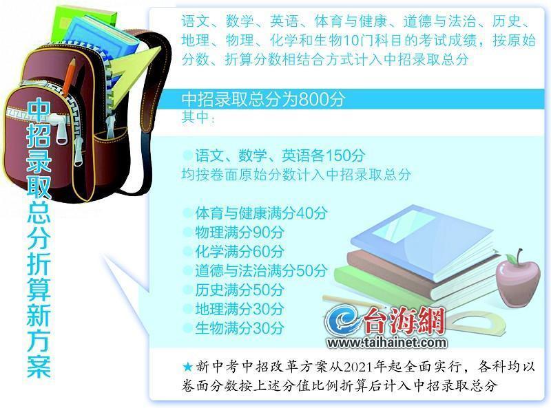 漳州出台新中考中招改革方案 明年起中招总分这样折算