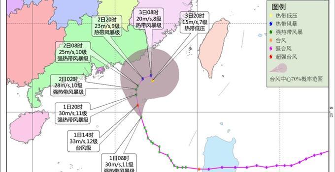 海峡网公布台风橙色预警 海都网及以南渔排劳力10941人宁静撤离