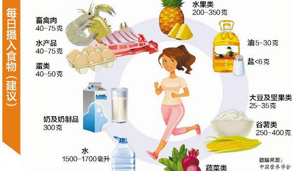 多吃米饭就会胖?科学家:导致肥胖的不一定是淀粉
