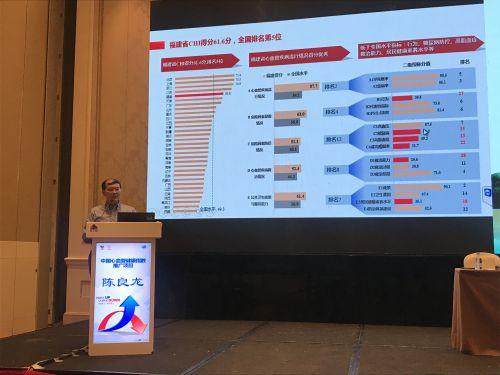 福建心血管健康指数专家研讨会在福州召开
