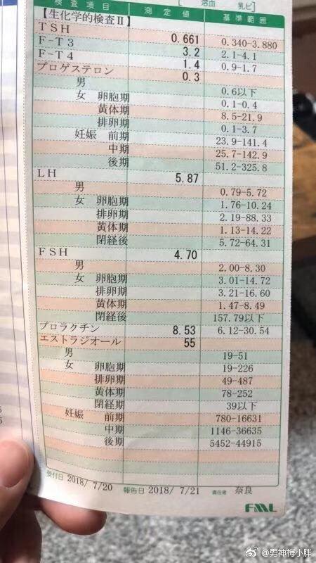 反转!好友力挺蒋劲夫曝家暴真实内幕 网友又站回夫仔?(2)