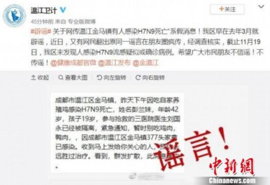 网传成都温江一人感染H7N9死亡官方:纯属谣言