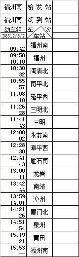 """南铁明年1月5日调图方案出炉 """"环闽""""动车也在其中"""