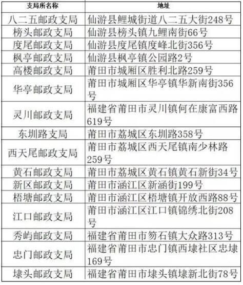 """莆田:""""家门口""""车管所今日""""上岗"""" 周末节假日不""""打烊"""""""