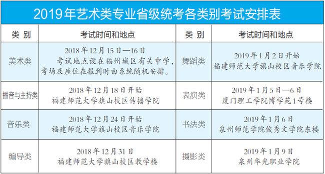 高招藝術類專業統考12月15日起開考 省級統考分8個類別