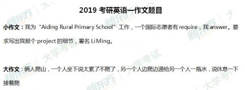 2019考研英语一部分真题及答案参考 研究生考试英语一作文