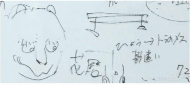 海贼王:尾田竟然从这里取材 路飞和之国新形态将展现