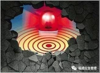福建省初步建成地震预警信息服务体系