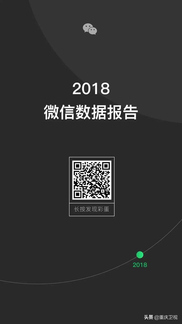 一张图看2018微信数据报告!看看你与微信同行了多少天?