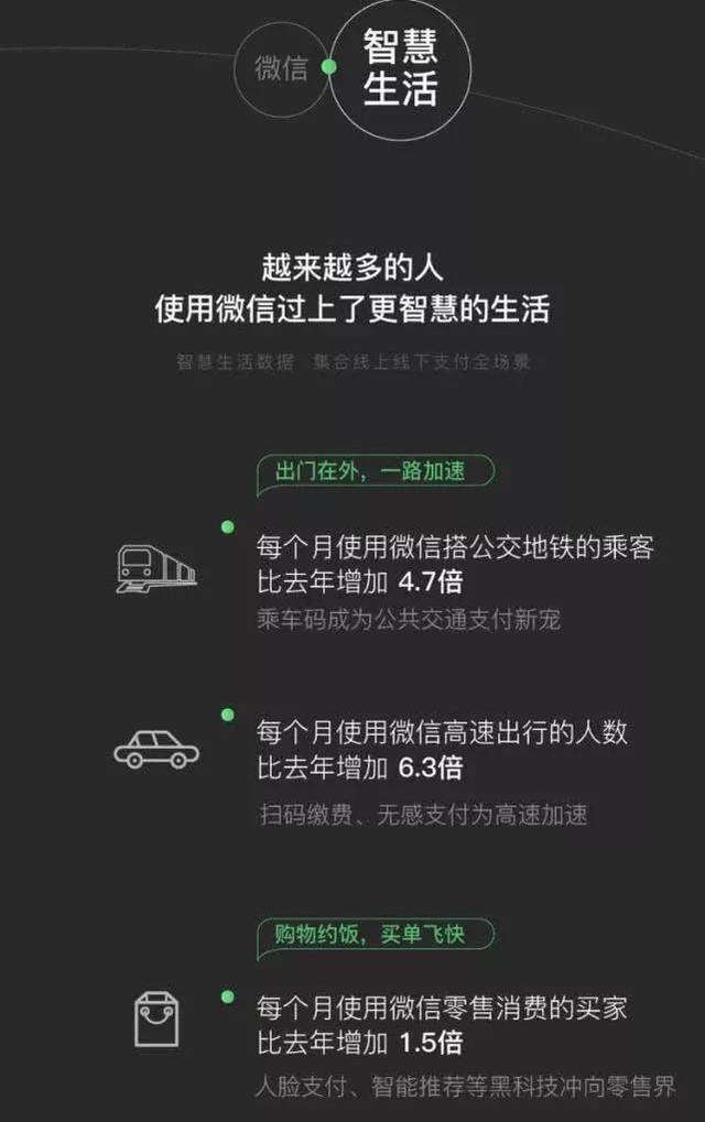 """2018微信数据报告公布!80后笑了,90后00后""""哭""""了……"""