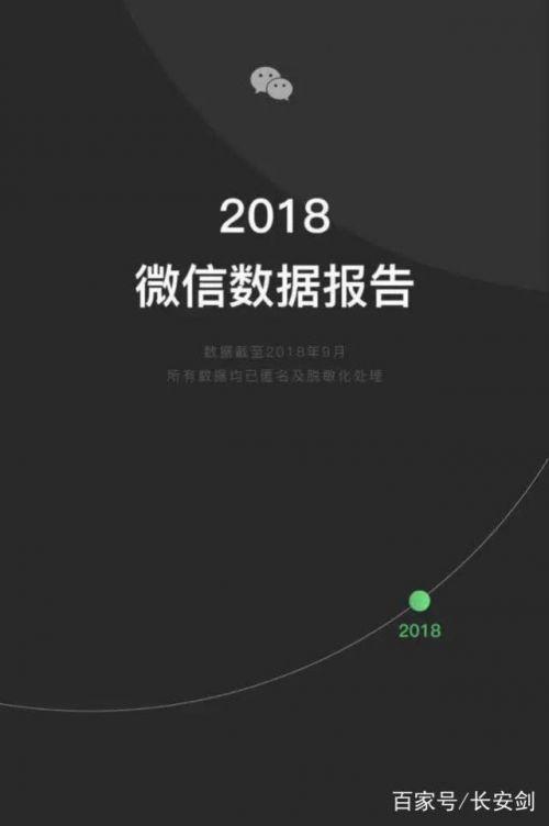 2018微信年账单查看方法 2018微信年度数据报告遭质疑原因是什么