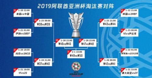 2019亚洲杯中国淘汰赛赛程 淘汰赛中国VS泰国比赛时间